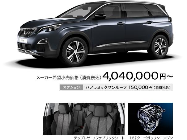 NEW 5008 Allure